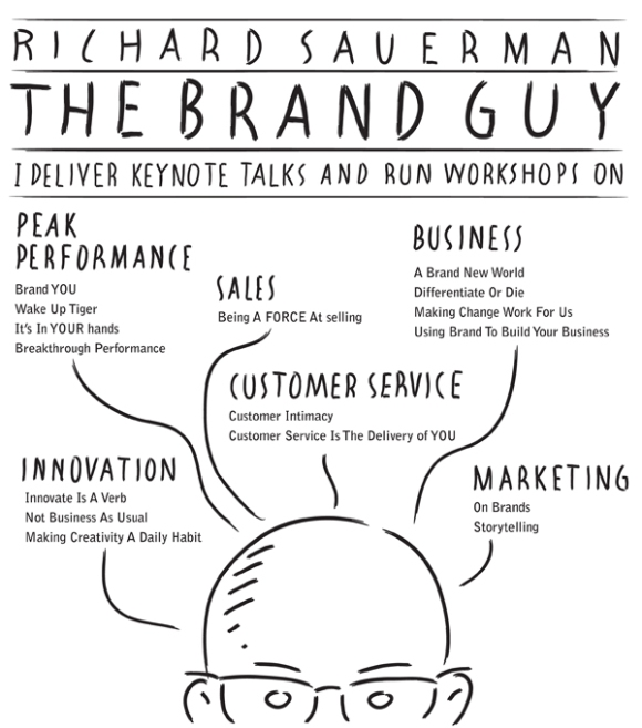 The Brand Guy A3 to A5
